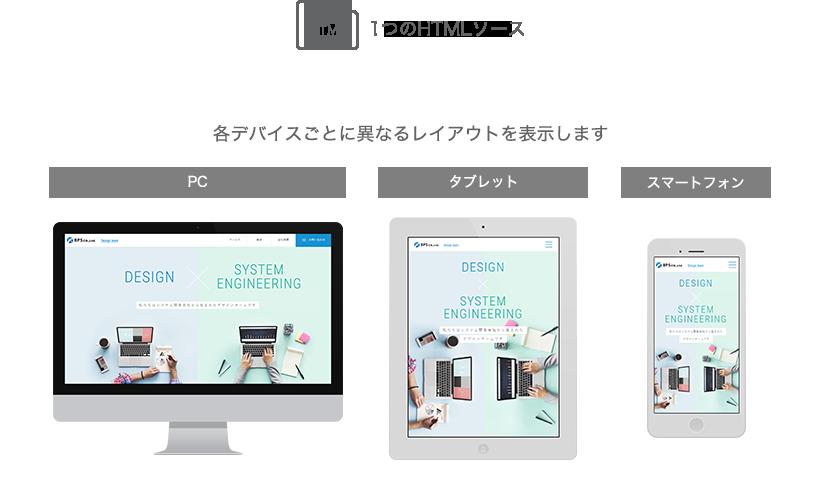 レスポンシブWebデザインによるマルチデバイス対応