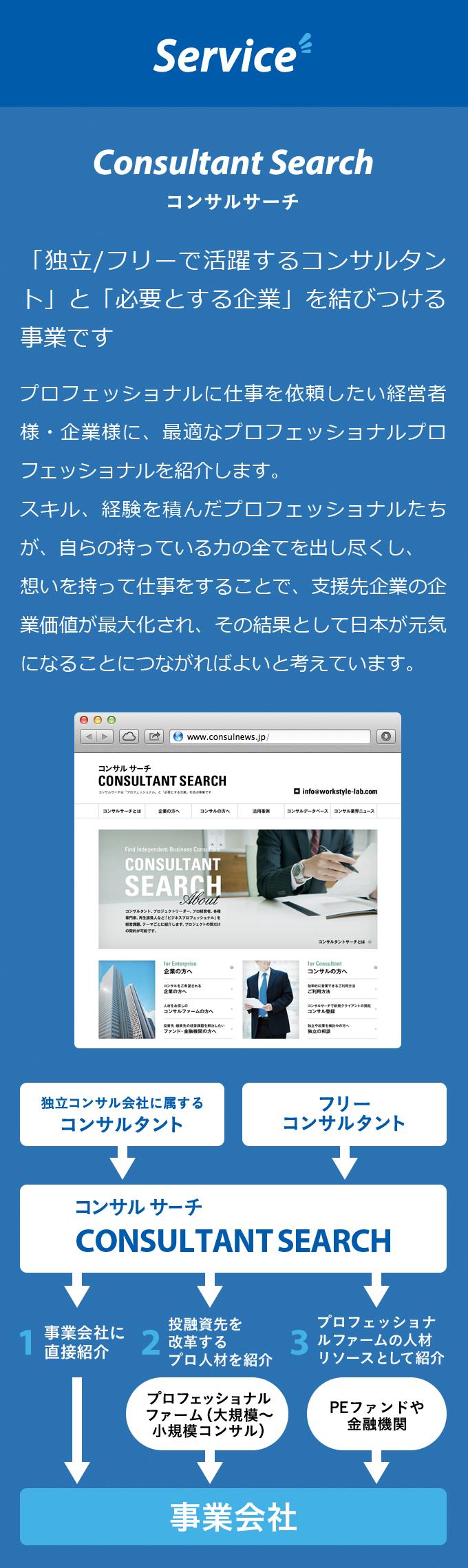 ワークスタイルラボ様 レスポンシブwebデザイン適用 スマホビュー02