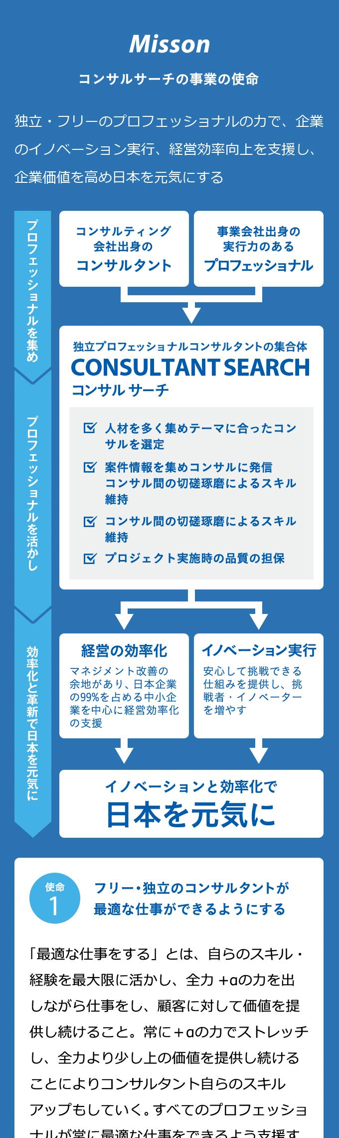 ワークスタイルラボ様 レスポンシブwebデザイン適用 スマホビュー03